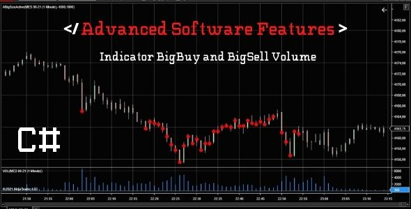 [Free Download] A Big Size Active Indicator For Ninja Trader 8 (Nulled) [Latest Version]